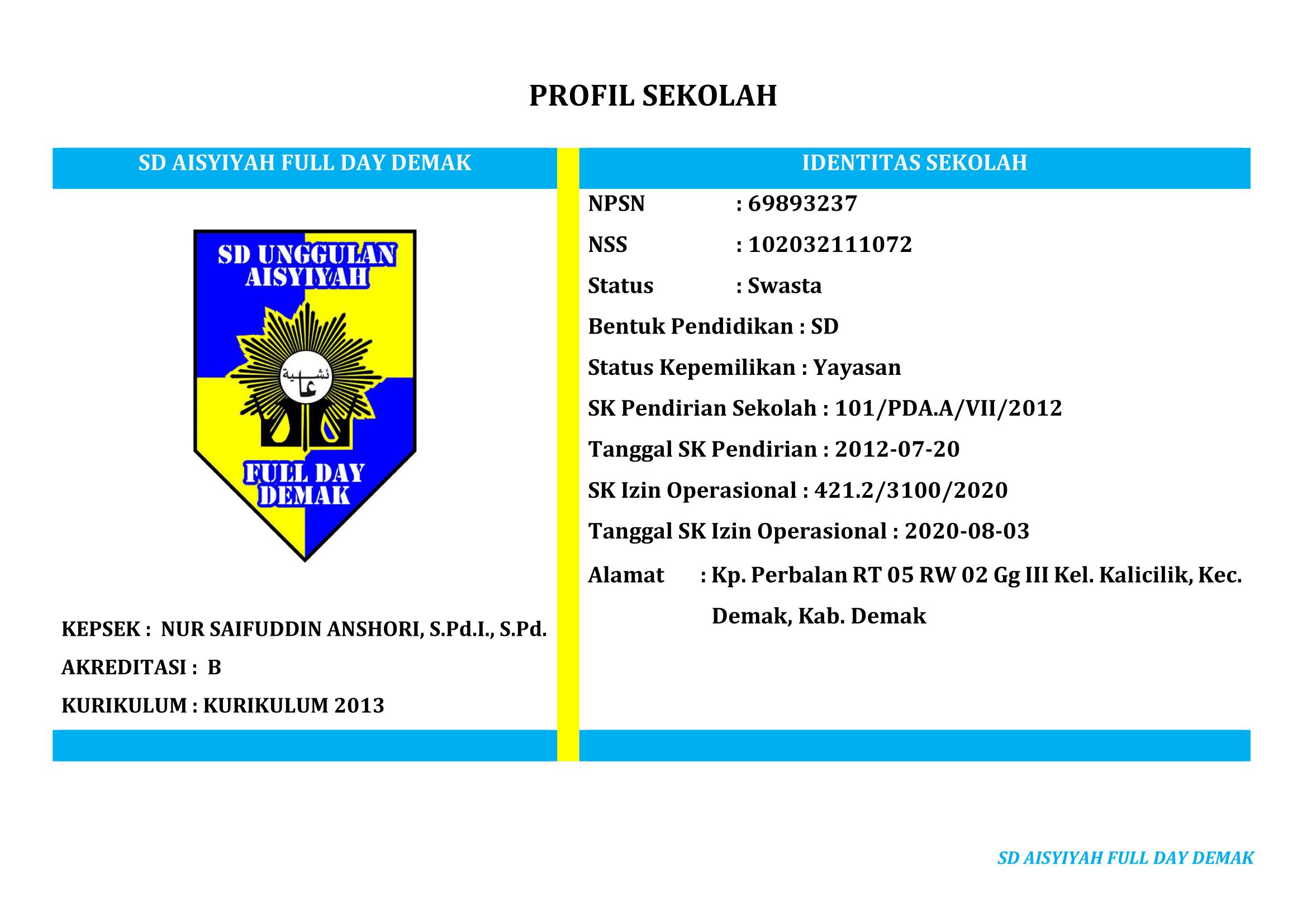 Profil Sekolah Sd Aisyiyah Full Day Demak